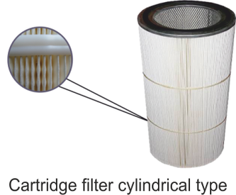 Cartridge filters for gas turbine